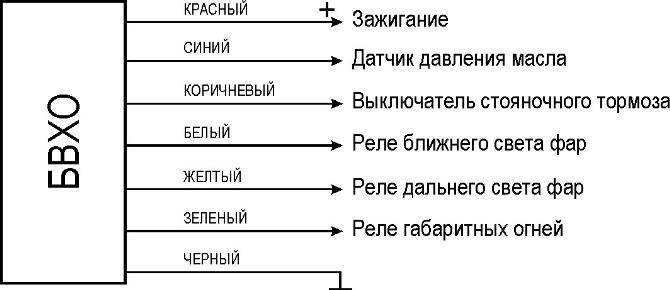 """Схема подключения блока """""""